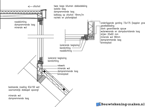 Detailtekening dakkapel