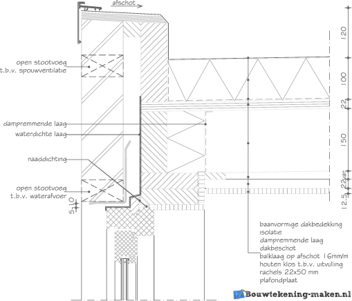 Voorbeeld detailtekening dakrand for Carport detail